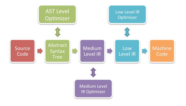 shop Spatial Database Systems: Design,